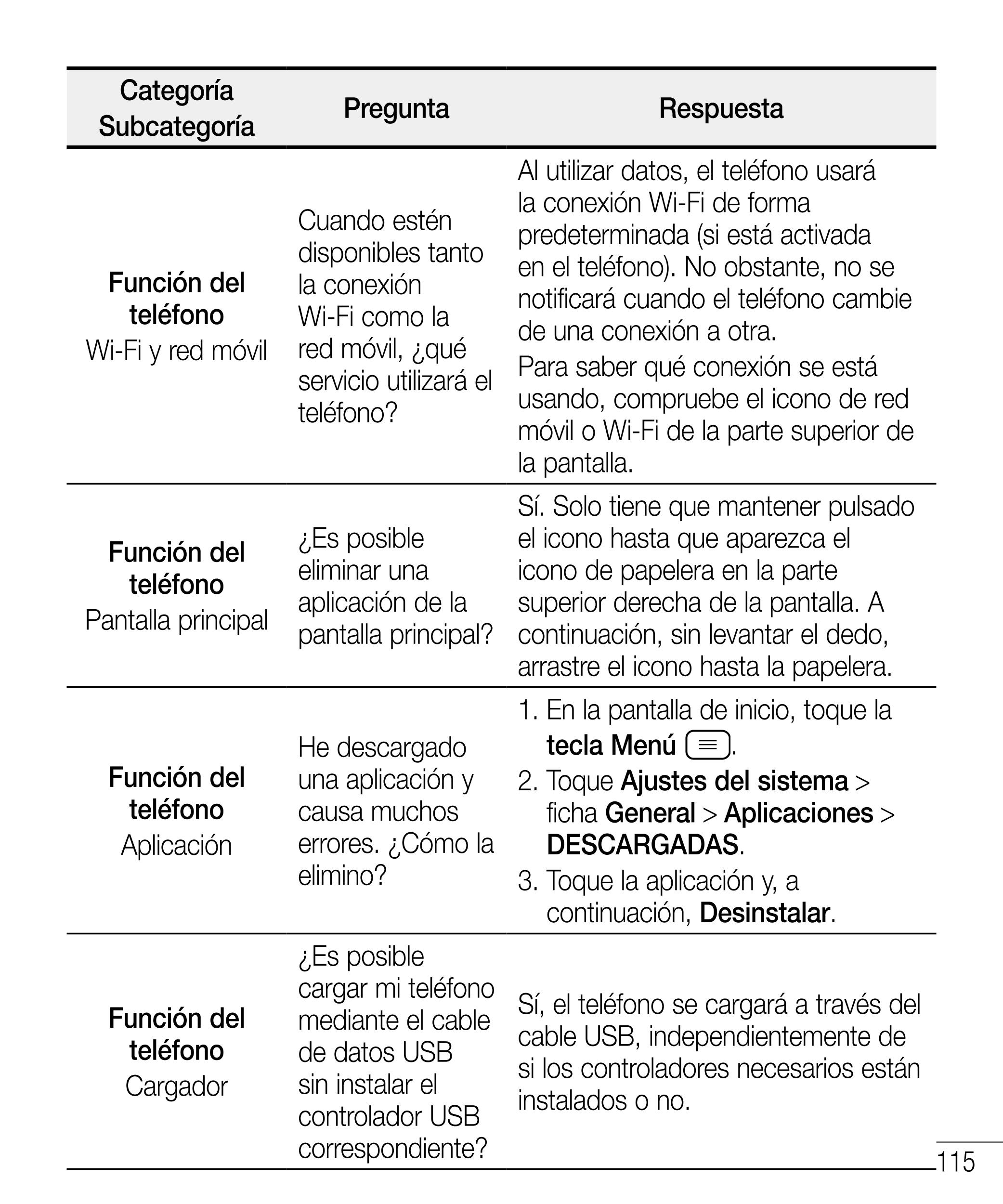 Manual Lg F70 D315 Android 44 Device Guide Cable Schematic Categora Pregunta Respuesta Subcategora Al Utilizar Datos El Telfono Usar La Conexin Wi Fi