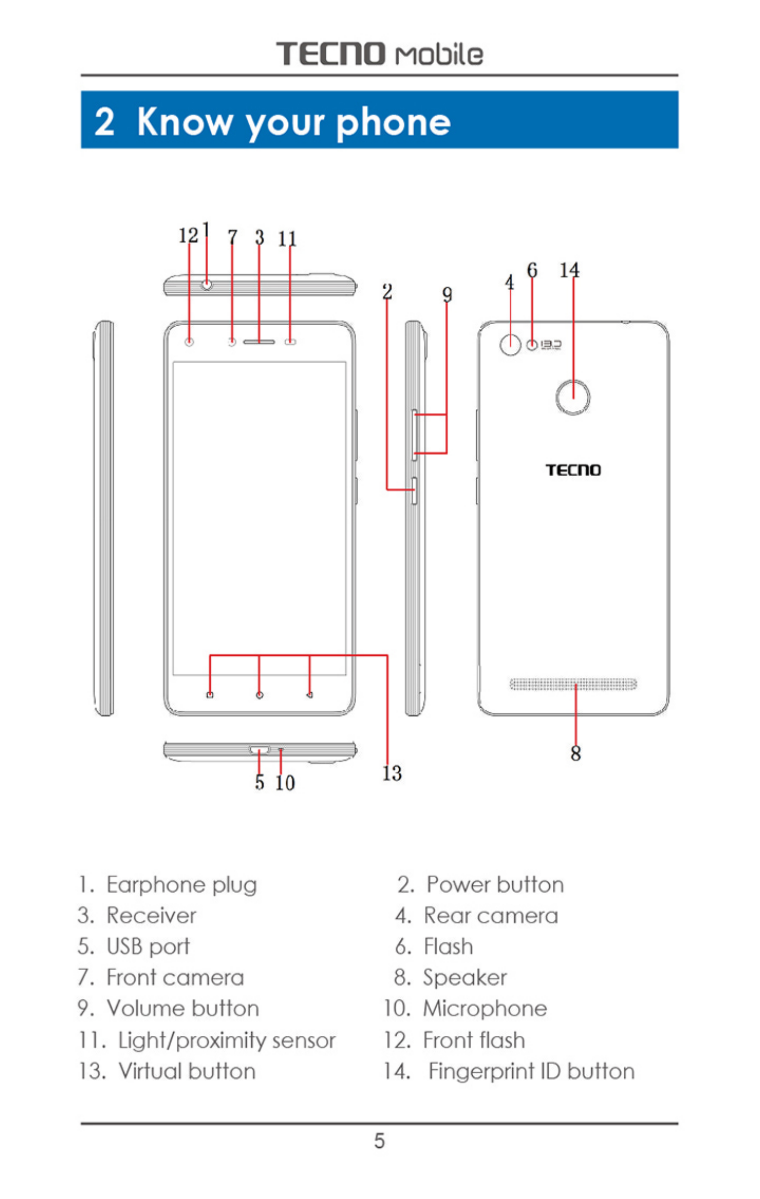 Manual - Tecno W5 - Android 6 0 - Smart Guides