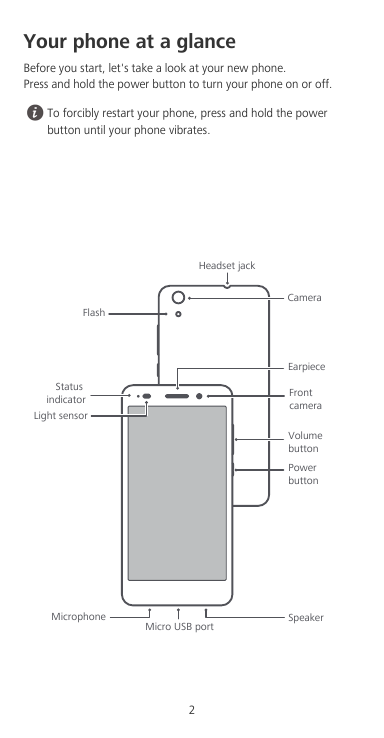 Manual - Huawei Y6II - Android 6 0 - Device Guides