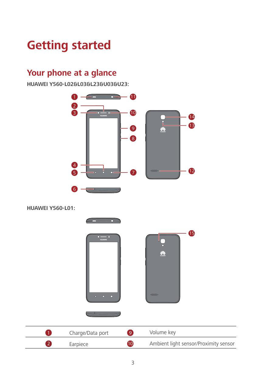 User manual for Huawei Ascend Y560. Getting startedYour phone at a  glanceHUAWEI Y560-L02&L03&L23&U03&U23:HUAWEI Y560-L01:Charge