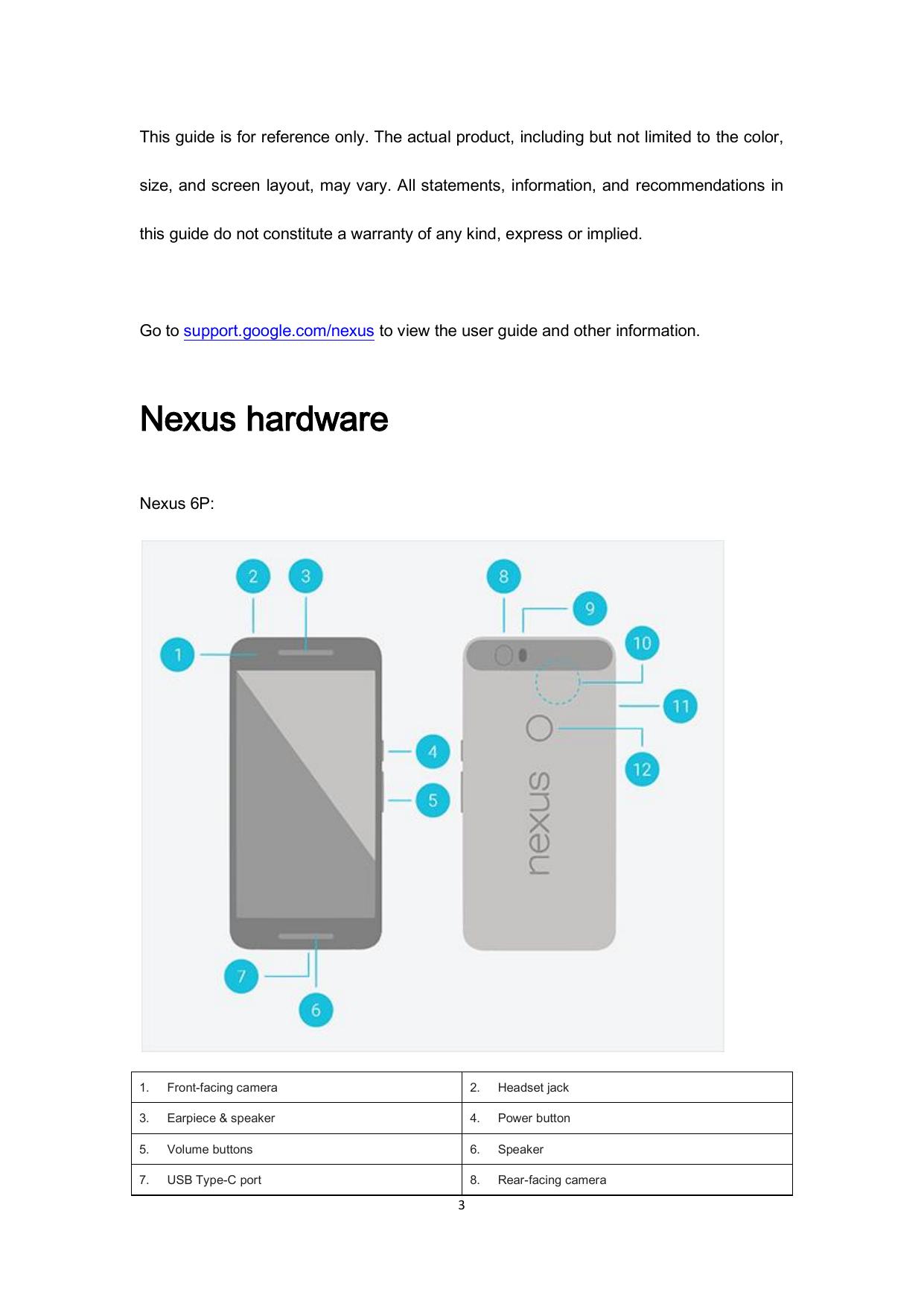 User manual for LG Nexus 5X