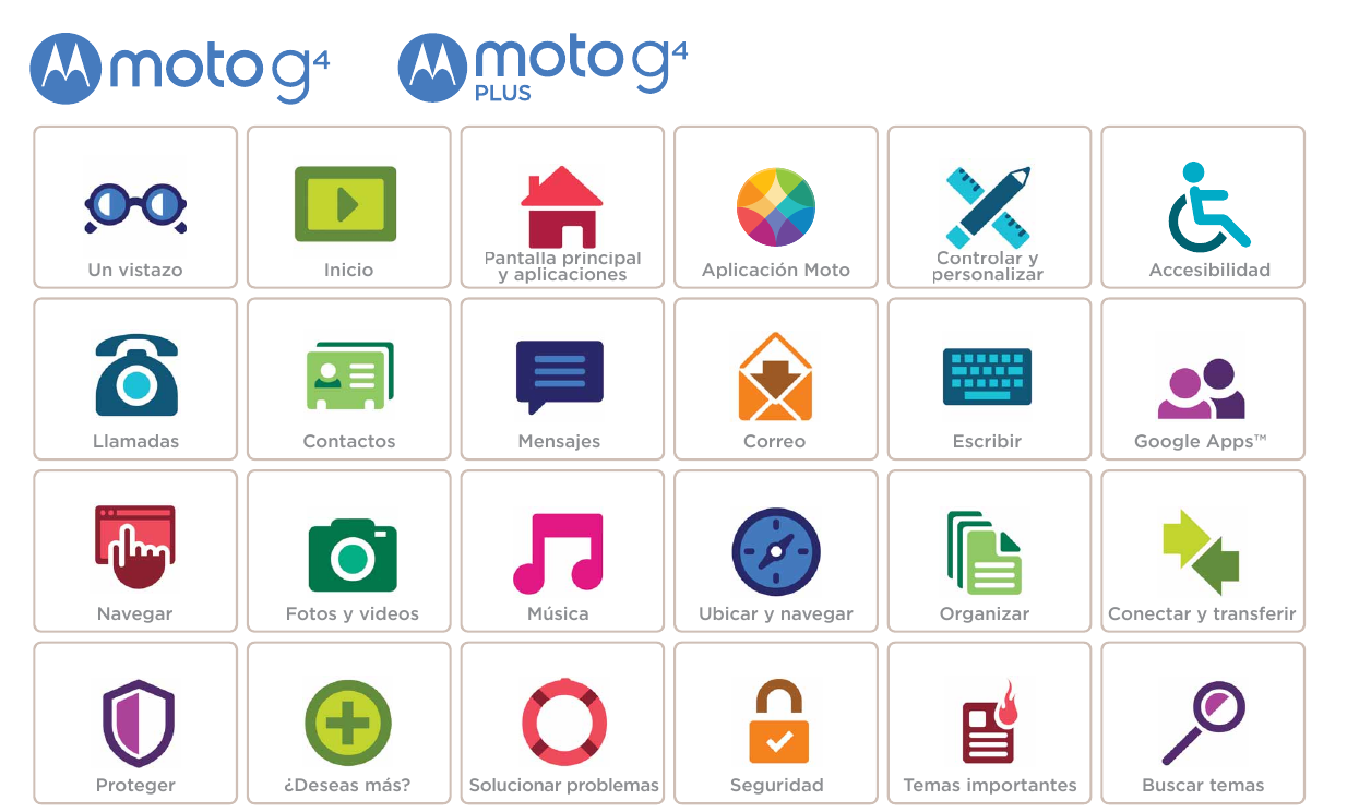 Manual motorola moto x play android 6. 0 device guides.